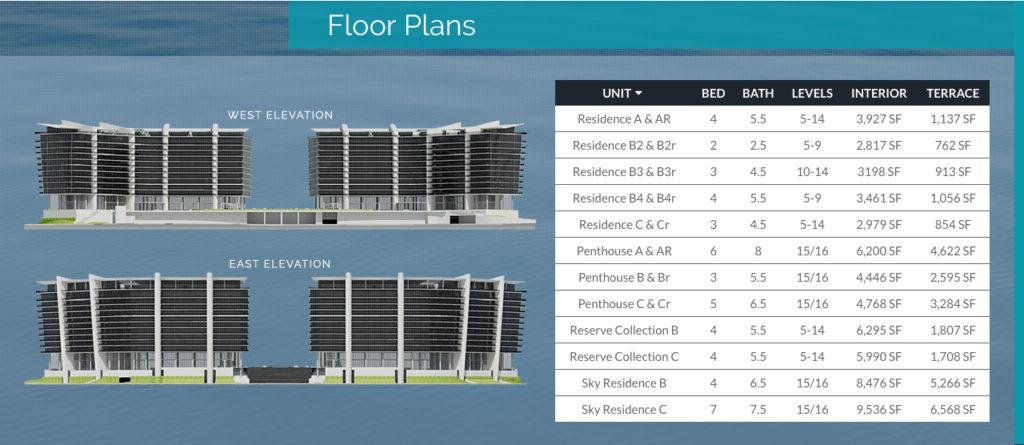 prive-floor-plans